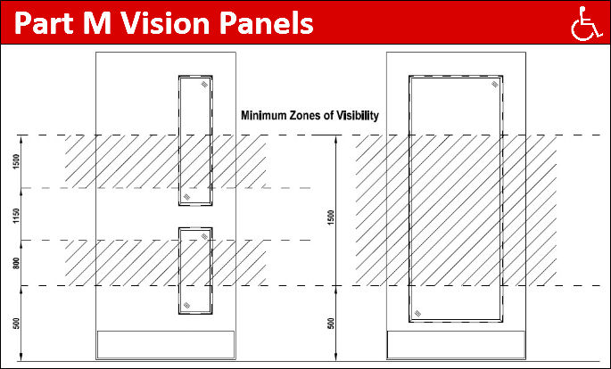 Vision Panels and Effective Clear Opening Widths should always conform to Approved Document M where possible with different requirements for new builds and ...  sc 1 st  Humphrey \u0026 Stretton & Disability Access \u0026 Requirements | Humphrey \u0026 StrettonHumphrey ...